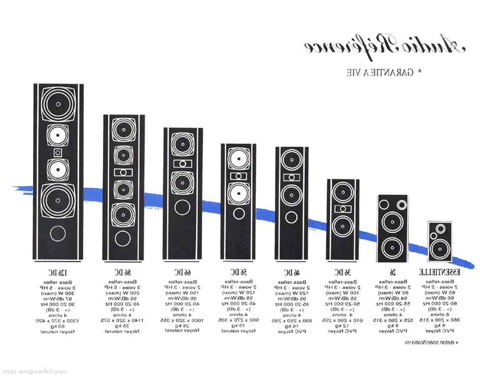 audio reference d'occasion