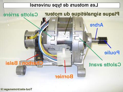 moteur electrique electromenager d'occasion