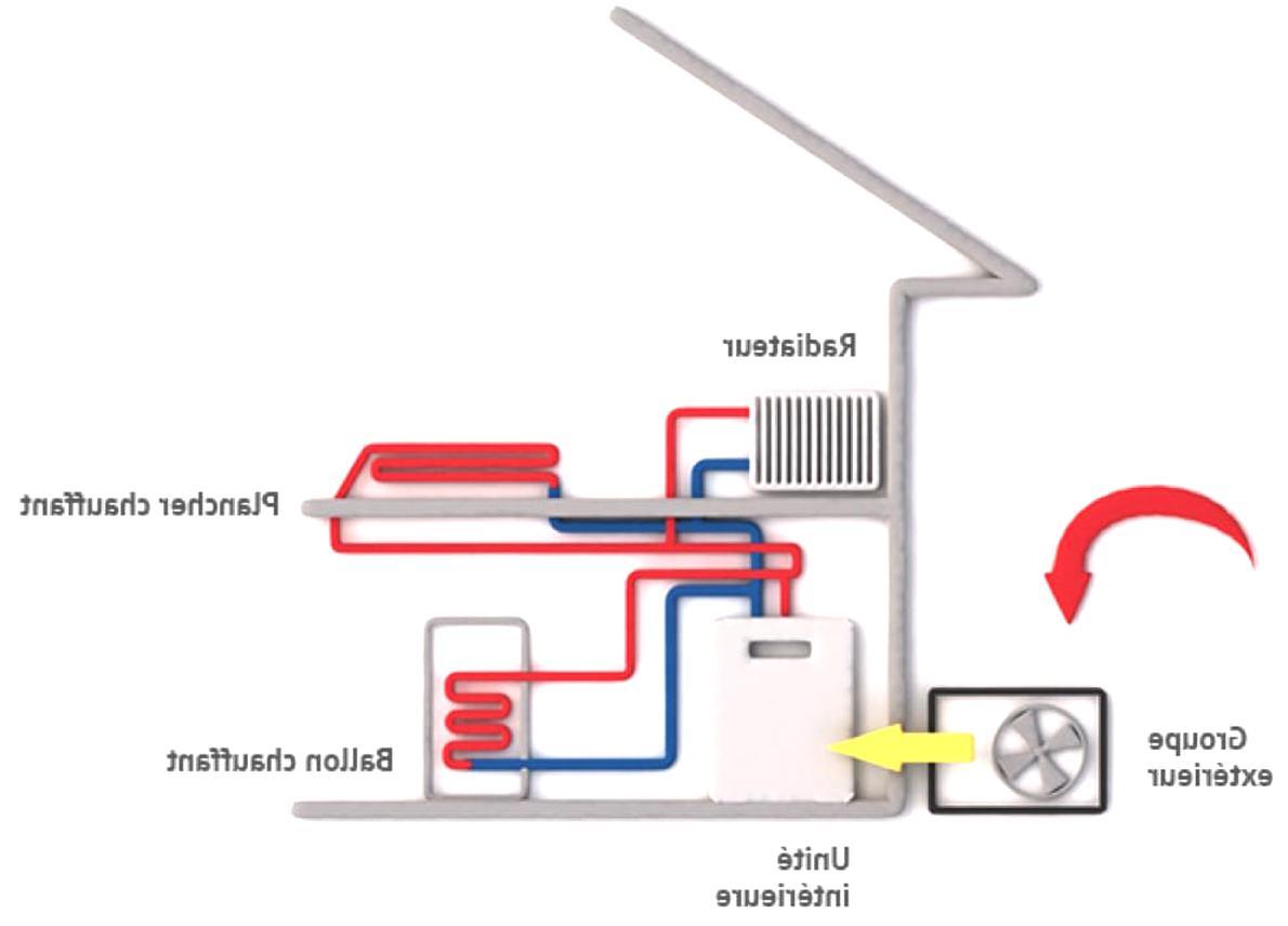 pompe a chaleur eau d'occasion